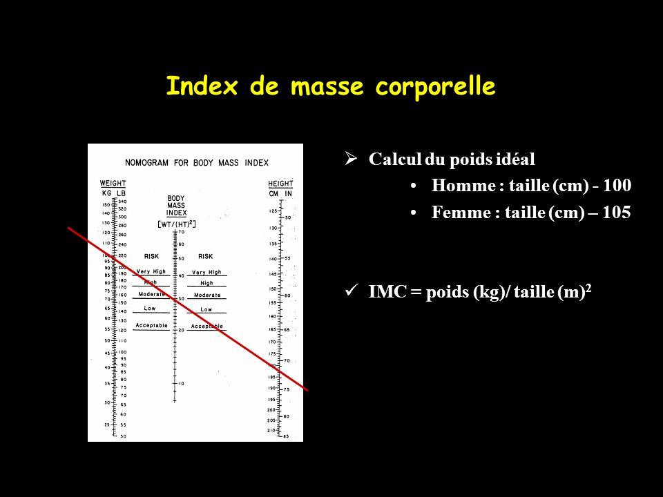 Index de masse corporelle Calcul du poids idéal Homme : taille (cm) - 100 Femme : taille (cm) – 105 IMC = poids (kg)/ taille (m) 2
