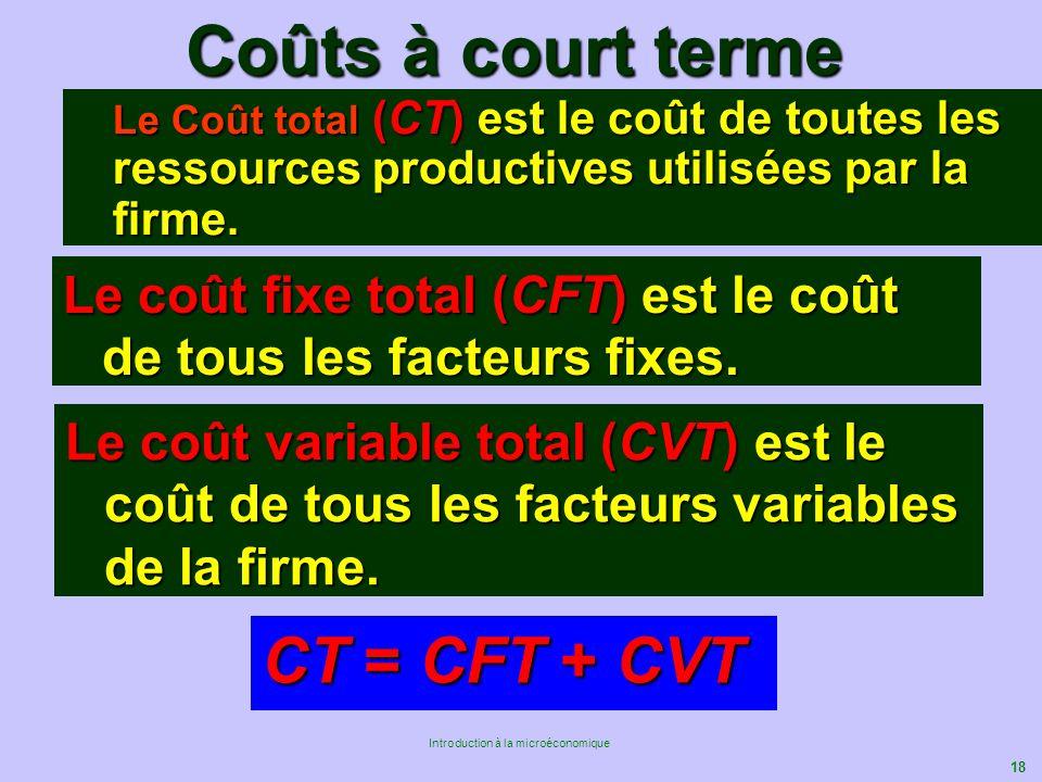 18 Introduction à la microéconomique Coûts à court terme Le Coût total (CT) est le coût de toutes les ressources productives utilisées par la firme. L