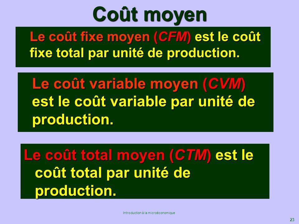 23 Introduction à la microéconomique Coût moyen Le coût fixe moyen (CFM) est le coût fixe total par unité de production. Le coût variable moyen (CVM)