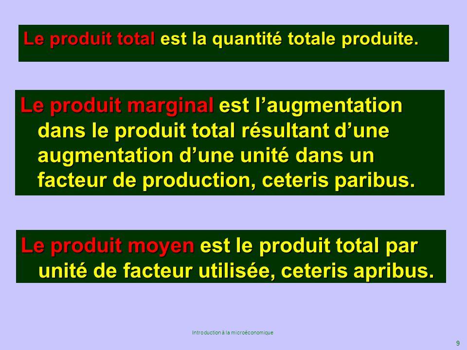 9 Introduction à la microéconomique Le produit total est la quantité totale produite. Le produit marginal est laugmentation dans le produit total résu