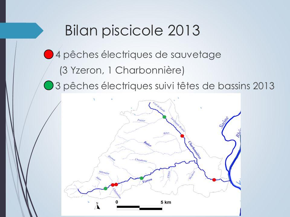Cas des Hautes-Pyrénées (Quota : 10 TRF/j) : Enquête réalisée sur 1152 pêcheurs.
