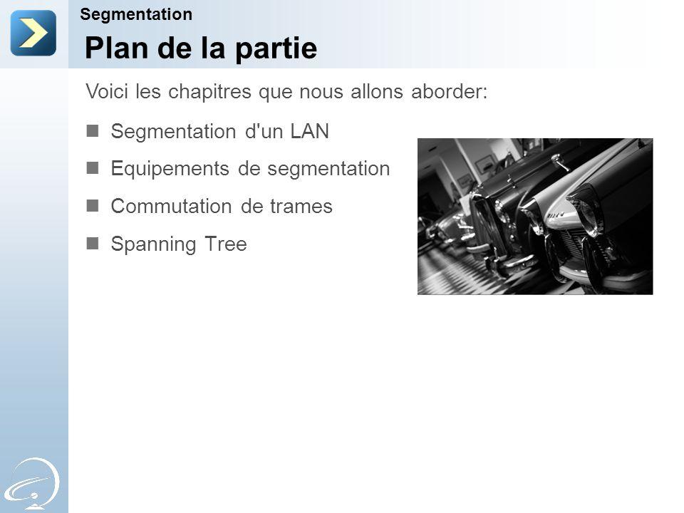 Plan de la partie Segmentation d'un LAN Equipements de segmentation Commutation de trames Spanning Tree Voici les chapitres que nous allons aborder: S