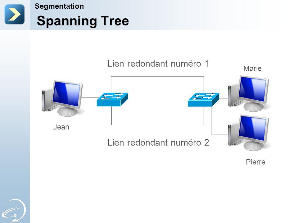 Spanning Tree Segmentation Jean Marie Pierre Lien redondant numéro 1 Lien redondant numéro 2