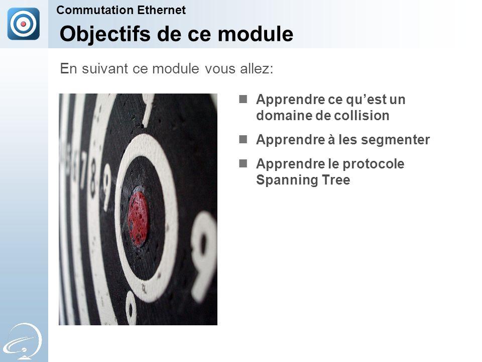 Objectifs de ce module Apprendre ce quest un domaine de collision Apprendre à les segmenter Apprendre le protocole Spanning Tree En suivant ce module