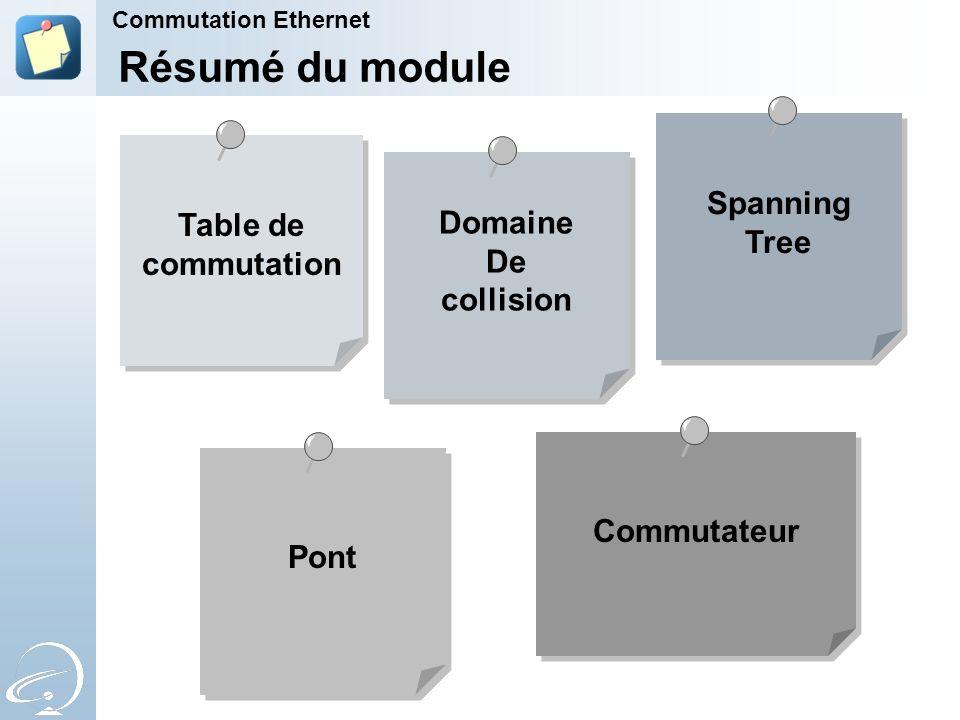 Commutateur Table de commutation Table de commutation Domaine De collision Domaine De collision Spanning Tree Spanning Tree Résumé du module Pont Commutation Ethernet