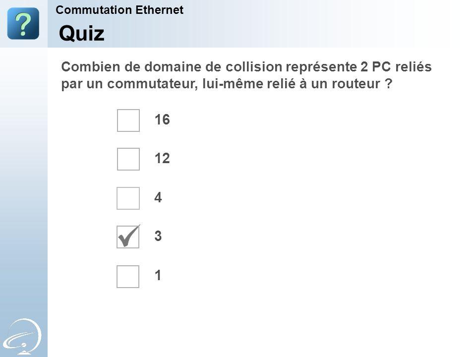 Quiz Commutation Ethernet Combien de domaine de collision représente 2 PC reliés par un commutateur, lui-même relié à un routeur ? 16 12 4 3 1