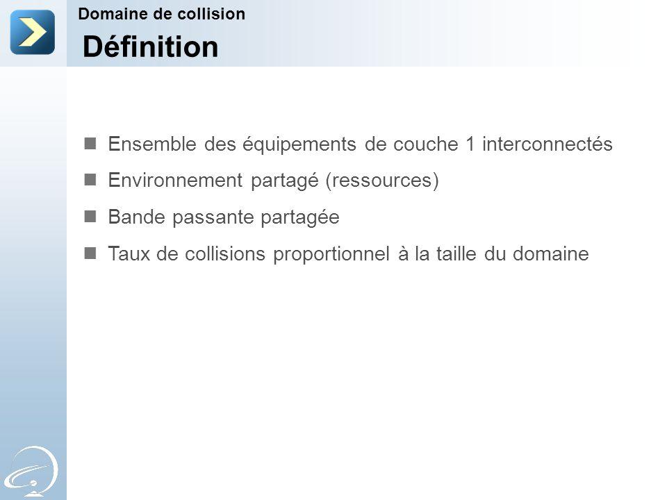 Définition Domaine de collision Ensemble des équipements de couche 1 interconnectés Environnement partagé (ressources) Bande passante partagée Taux de collisions proportionnel à la taille du domaine