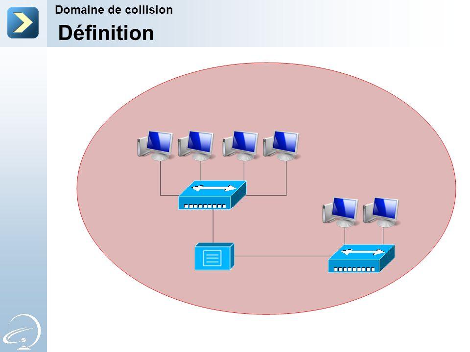 Fin Bien faire la différence entre un domaine de collision et de broadcast Bien retenir le fonctionnement de Spanning Tree Commutation Ethernet