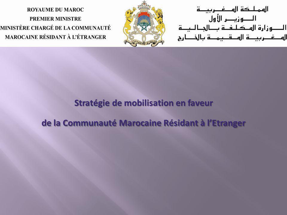 Stratégie de mobilisation en faveur Stratégie de mobilisation en faveur de la Communauté Marocaine Résidant à lEtranger de la Communauté Marocaine Résidant à lEtranger