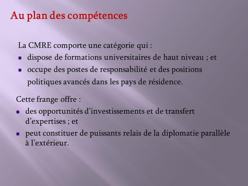 Au plan des compétences Cette frange offre : des opportunités dinvestissements et de transfert dexpertises ; et peut constituer de puissants relais de la diplomatie parallèle à lextérieur.