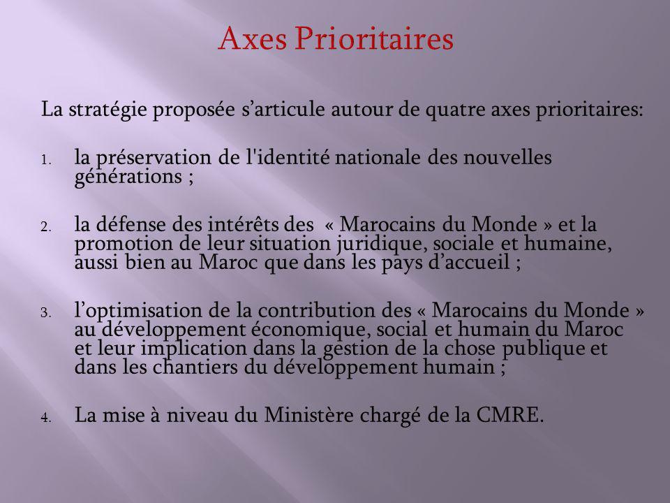 La stratégie proposée sarticule autour de quatre axes prioritaires: 1.