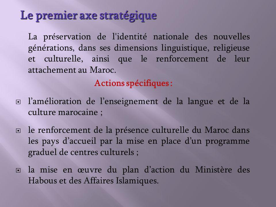 La préservation de l identité nationale des nouvelles générations, dans ses dimensions linguistique, religieuse et culturelle, ainsi que le renforcement de leur attachement au Maroc.