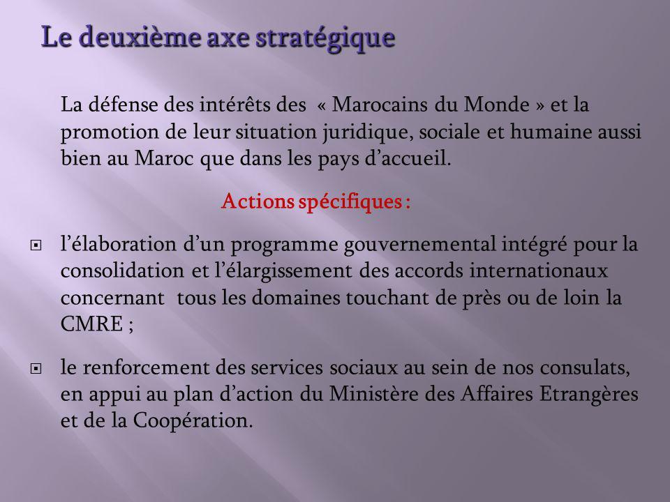 La défense des intérêts des « Marocains du Monde » et la promotion de leur situation juridique, sociale et humaine aussi bien au Maroc que dans les pays daccueil.
