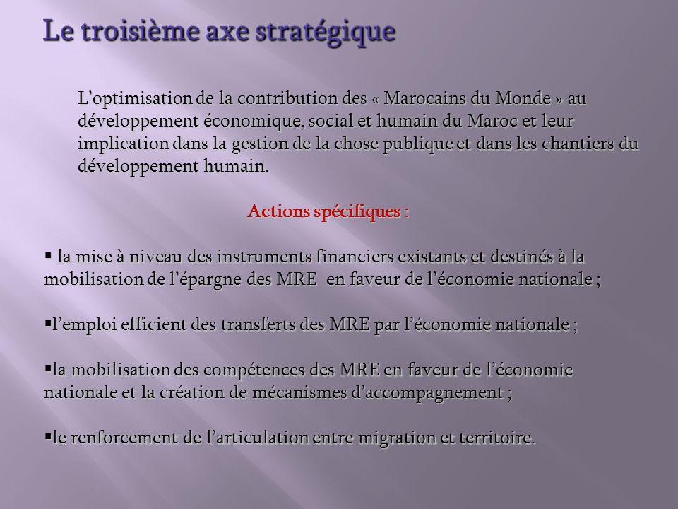 Loptimisation de la contribution des « Marocains du Monde » au développement économique, social et humain du Maroc et leur implication dans la gestion de la chose publique et dans les chantiers du développement humain.