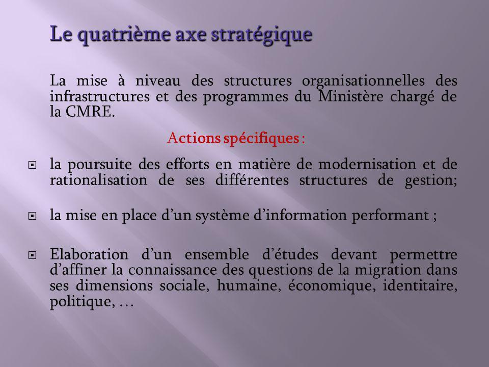 La mise à niveau des structures organisationnelles des infrastructures et des programmes du Ministère chargé de la CMRE.