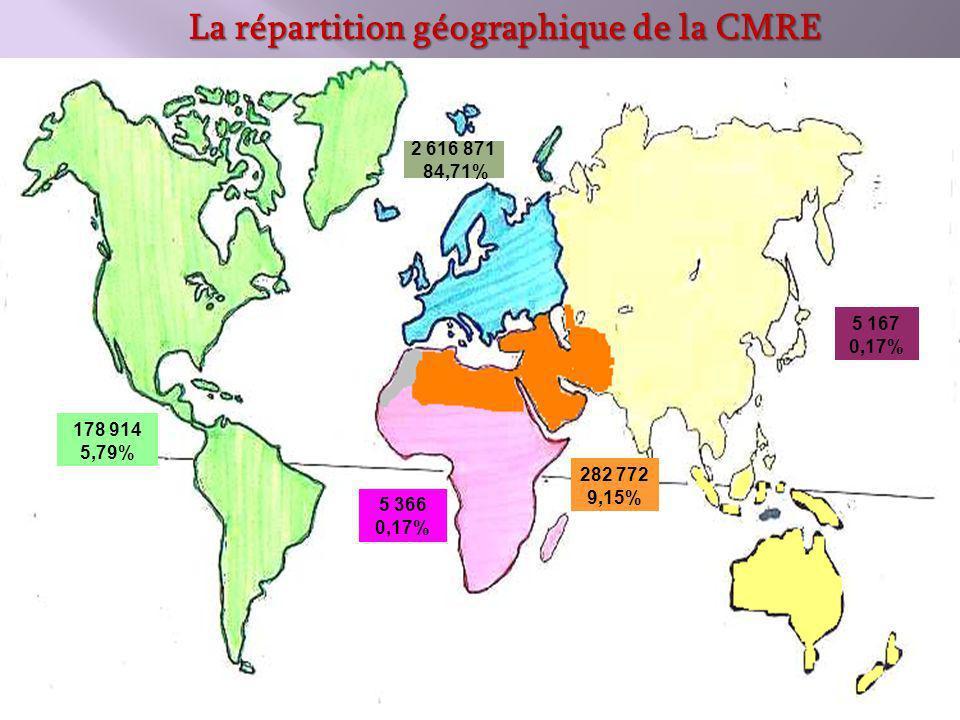 La répartition géographique de la CMRE 2 616 871 84,71% 282 772 9,15% 178 914 5,79% 5 366 0,17% 5 167 0,17%