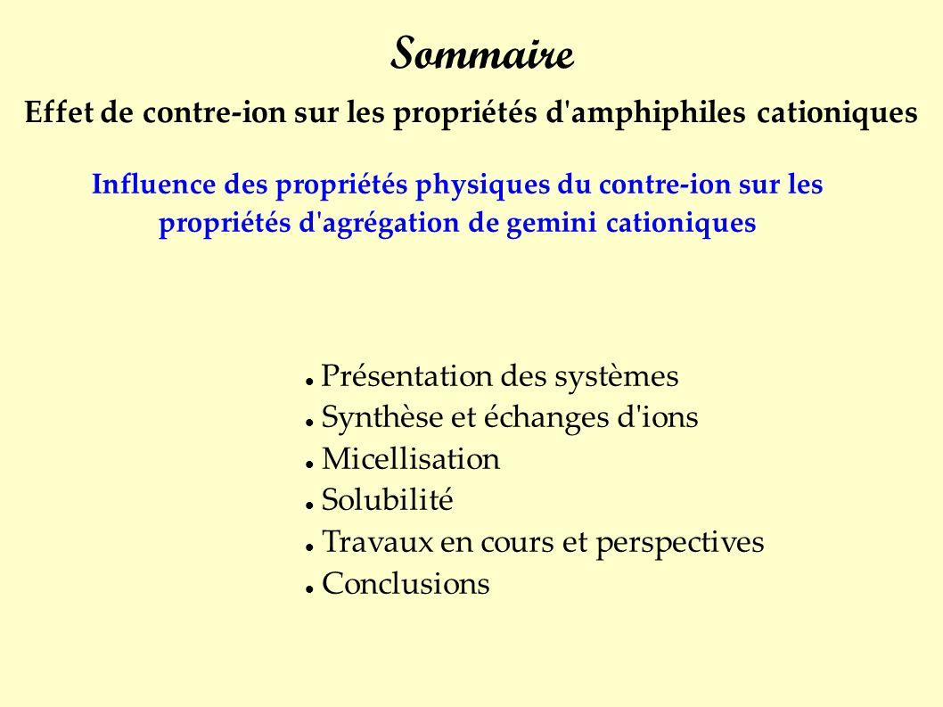 Présentation des systèmes Synthèse et échanges d ions Micellisation Solubilité Travaux en cours et perspectives Conclusions Effet de contre-ion sur les propriétés d amphiphiles cationiques Influence des propriétés physiques du contre-ion sur les propriétés d agrégation de gemini cationiques Sommaire