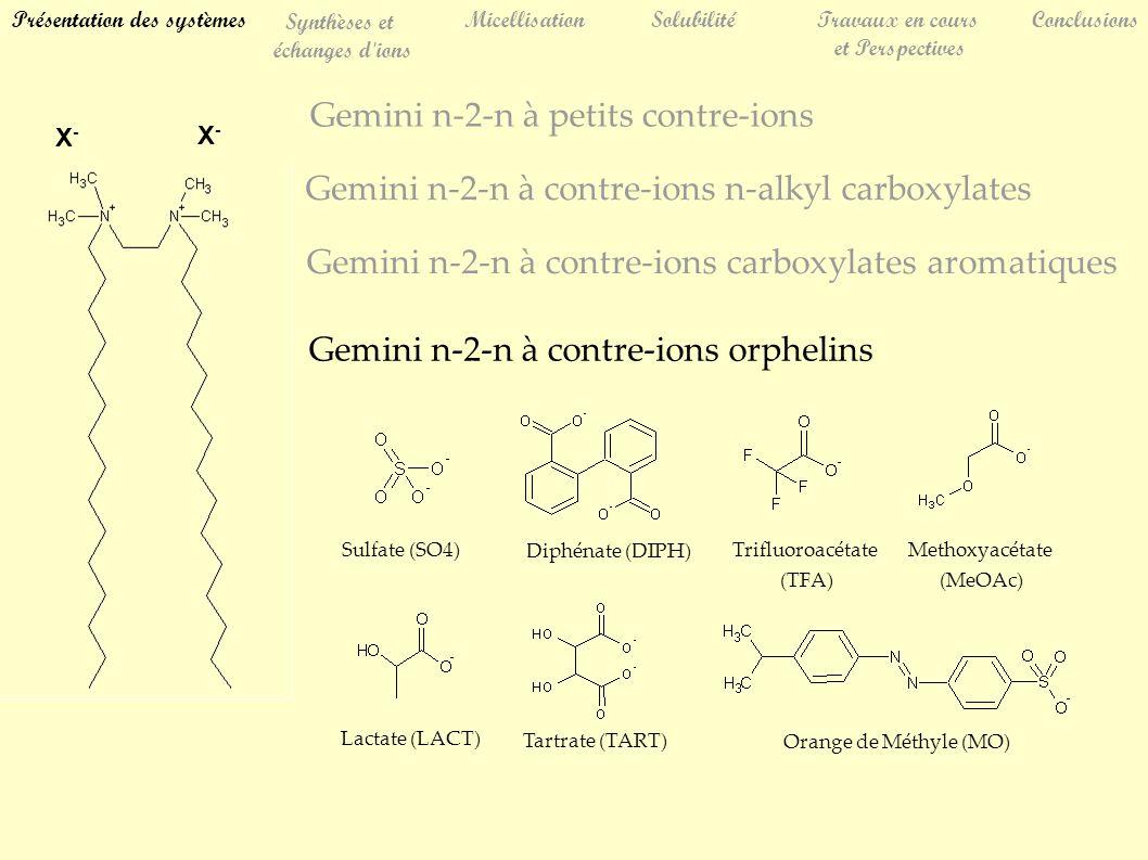 Gemini n-2-n à petits contre-ions Gemini n-2-n à contre-ions carboxylates aromatiques Gemini n-2-n à contre-ions n-alkyl carboxylates Gemini n-2-n à c