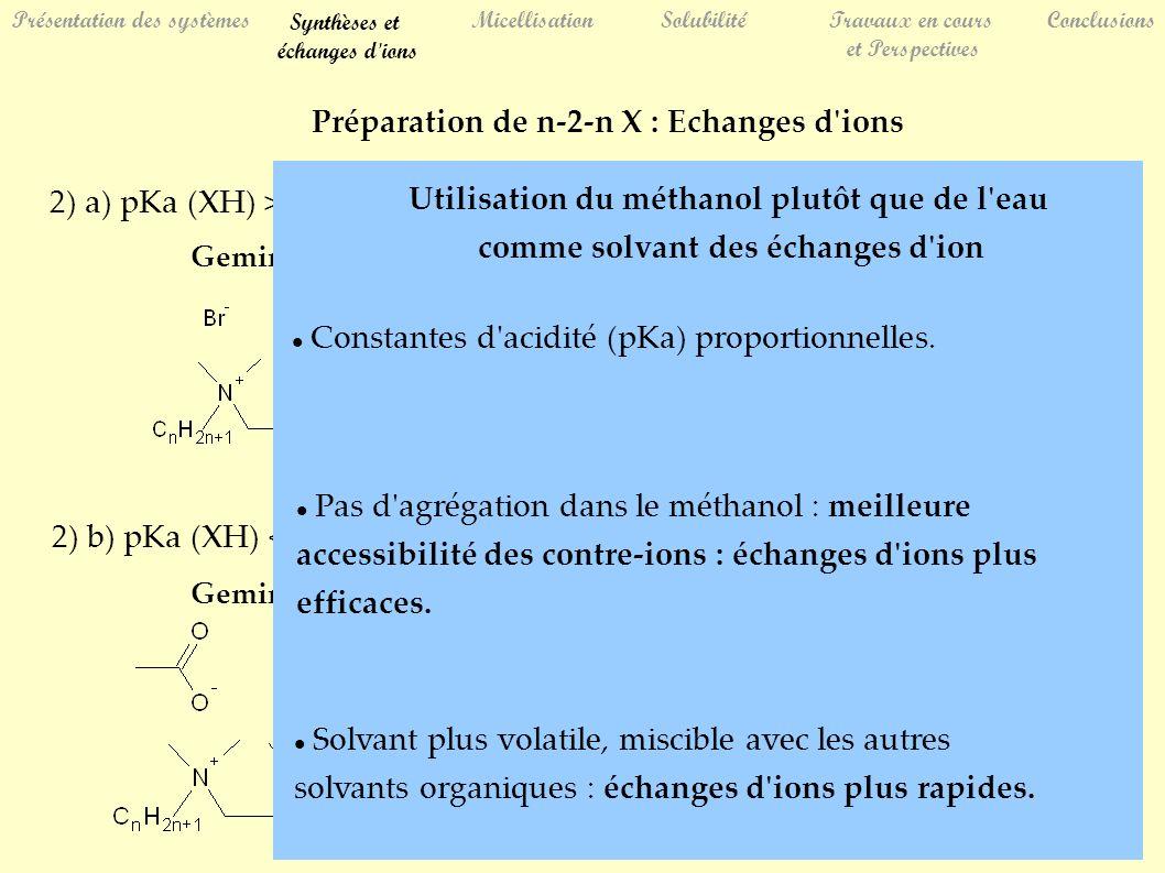 Préparation de n-2-n X : Echanges d ions 2) a) pKa (XH) > 3 : exemple de l anion acétate C1 (pKa=4,75) 2) b) pKa (XH) < 3 Gemini bromure + sel d argent Gemini acétate + acide fort XH Utilisation du méthanol plutôt que de l eau comme solvant des échanges d ion Constantes d acidité (pKa) proportionnelles.