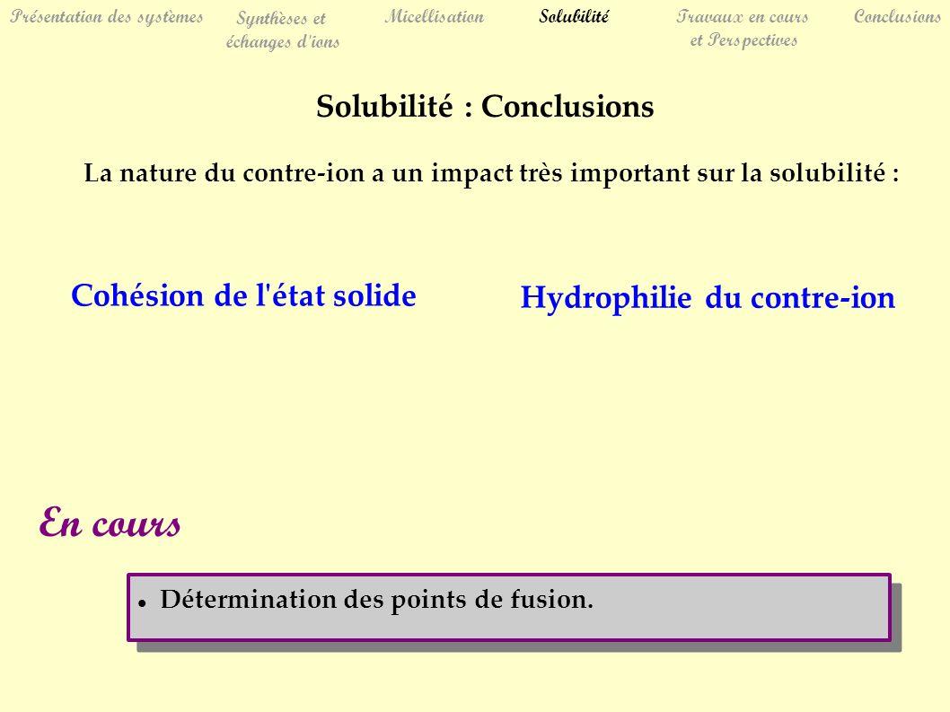 Présentation des systèmes Synthèses et échanges d ions MicellisationSolubilitéTravaux en cours et Perspectives Conclusions Solubilité : Conclusions La nature du contre-ion a un impact très important sur la solubilité : Hydrophilie du contre-ion Cohésion de l état solide Détermination des points de fusion.
