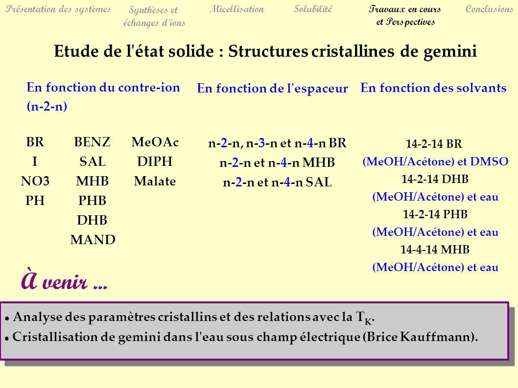 Présentation des systèmes Synthèses et échanges d'ions MicellisationSolubilitéTravaux en cours et Perspectives Conclusions En fonction du contre-ion (