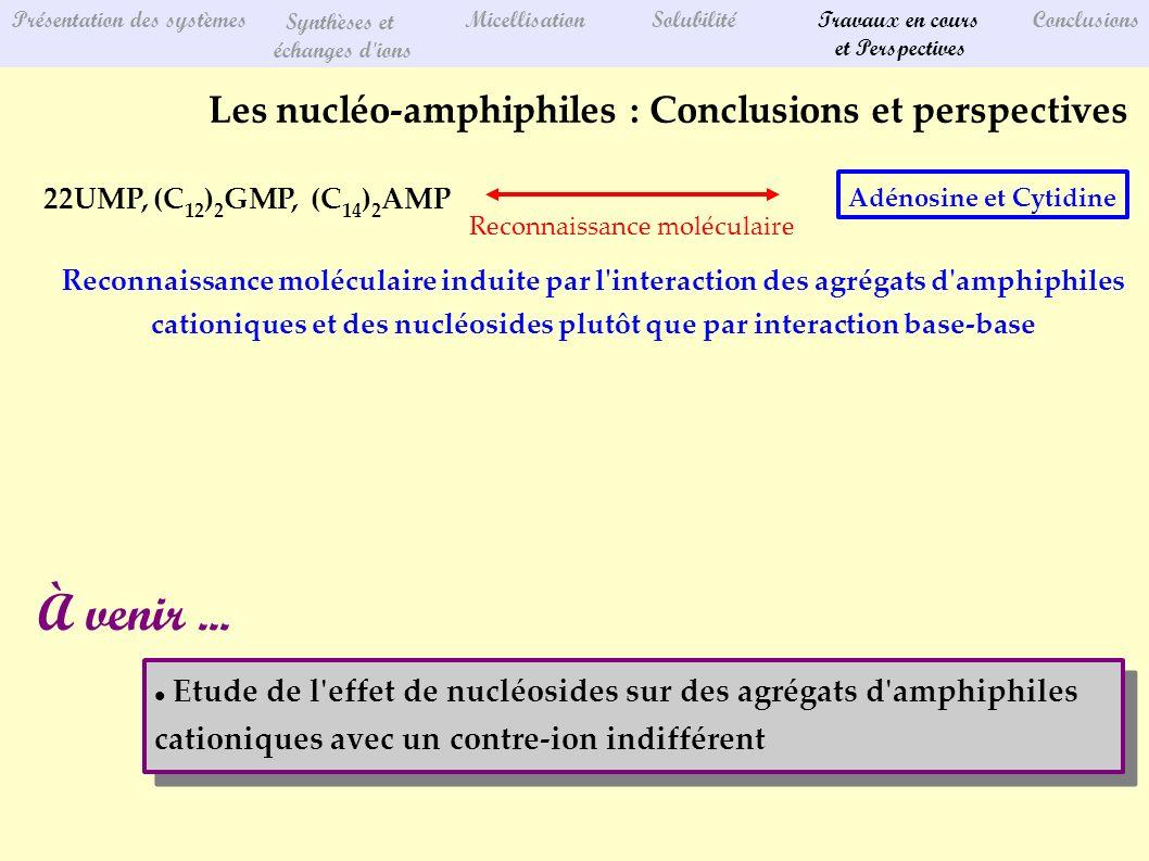 Présentation des systèmes Synthèses et échanges d ions MicellisationSolubilitéTravaux en cours et Perspectives Conclusions Les nucléo-amphiphiles : Conclusions et perspectives Etude de l effet de nucléosides sur des agrégats d amphiphiles cationiques avec un contre-ion indifférent À venir...