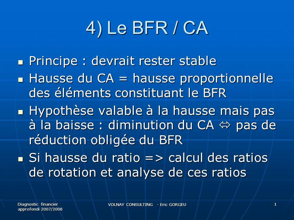 4) Le BFR / CA Principe : devrait rester stable Principe : devrait rester stable Hausse du CA = hausse proportionnelle des éléments constituant le BFR Hausse du CA = hausse proportionnelle des éléments constituant le BFR Hypothèse valable à la hausse mais pas à la baisse : diminution du CA pas de réduction obligée du BFR Hypothèse valable à la hausse mais pas à la baisse : diminution du CA pas de réduction obligée du BFR Si hausse du ratio => calcul des ratios de rotation et analyse de ces ratios Si hausse du ratio => calcul des ratios de rotation et analyse de ces ratios Diagnostic financier approfondi 2007/2008 VOLNAY CONSULTING - Eric GORGEU 1