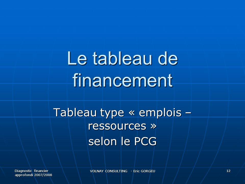 Le tableau de financement Tableau type « emplois – ressources » selon le PCG Diagnostic financier approfondi 2007/2008 VOLNAY CONSULTING - Eric GORGEU 12