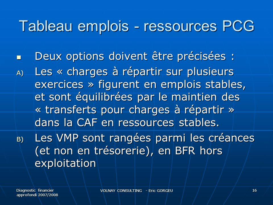 Tableau emplois - ressources PCG Deux options doivent être précisées : Deux options doivent être précisées : A) Les « charges à répartir sur plusieurs exercices » figurent en emplois stables, et sont équilibrées par le maintien des « transferts pour charges à répartir » dans la CAF en ressources stables.