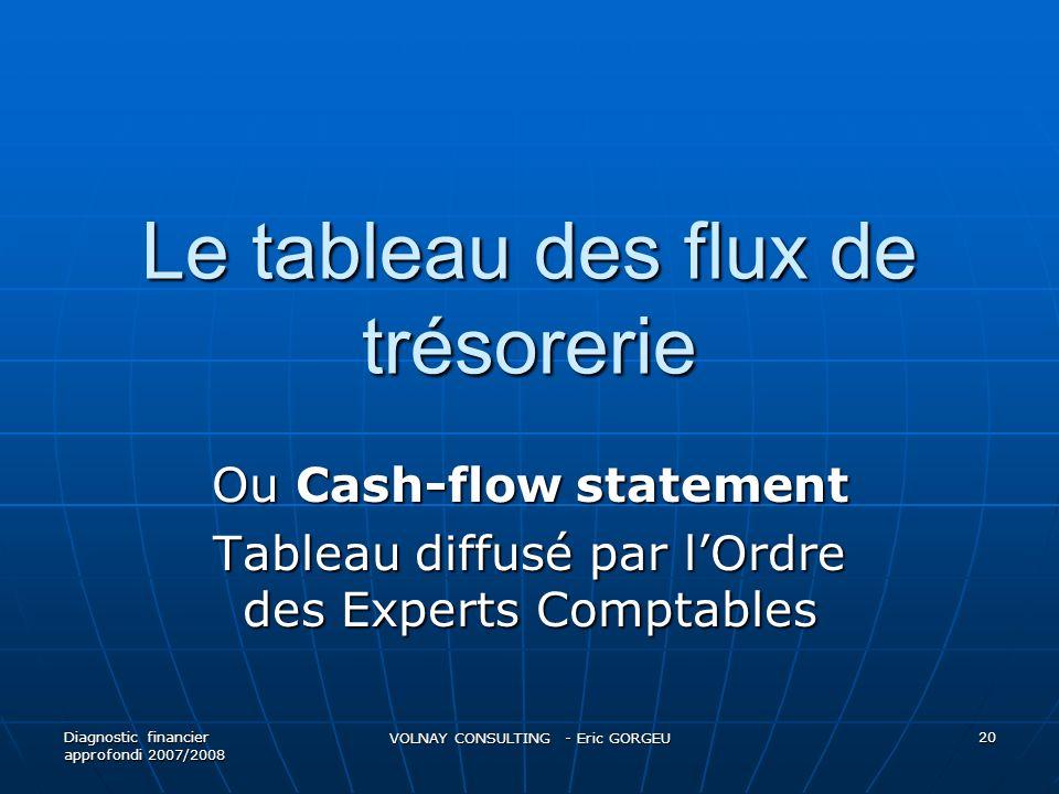 Le tableau des flux de trésorerie Ou Cash-flow statement Tableau diffusé par lOrdre des Experts Comptables Diagnostic financier approfondi 2007/2008 VOLNAY CONSULTING - Eric GORGEU 20