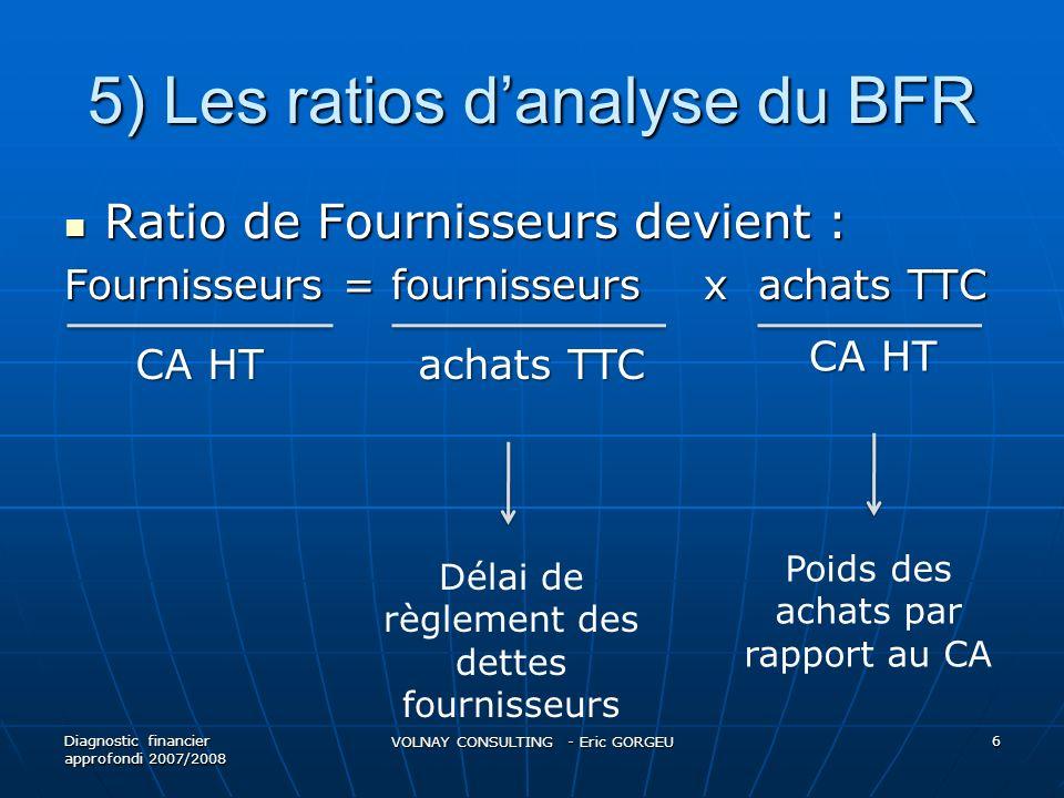 5) Les ratios danalyse du BFR Ratio de Fournisseurs devient : Ratio de Fournisseurs devient : Fournisseurs = fournisseurs x achats TTC Diagnostic financier approfondi 2007/2008 VOLNAY CONSULTING - Eric GORGEU 6 CA HT achats TTC Délai de règlement des dettes fournisseurs Poids des achats par rapport au CA