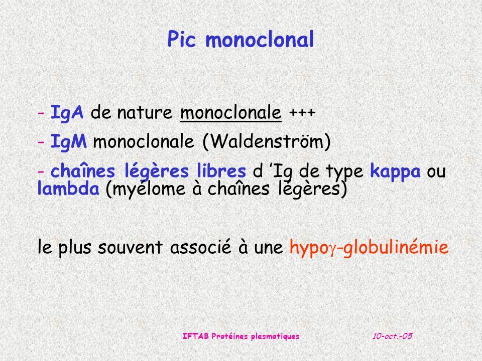 10-oct.-05IFTAB Protéines plasmatiques - IgA de nature monoclonale +++ - IgM monoclonale (Waldenström) - chaînes légères libres d Ig de type kappa ou