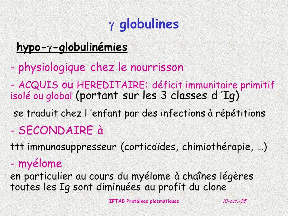 10-oct.-05IFTAB Protéines plasmatiques hypo- -globulinémies - physiologique chez le nourrisson - ACQUIS ou HEREDITAIRE : déficit immunitaire primitif