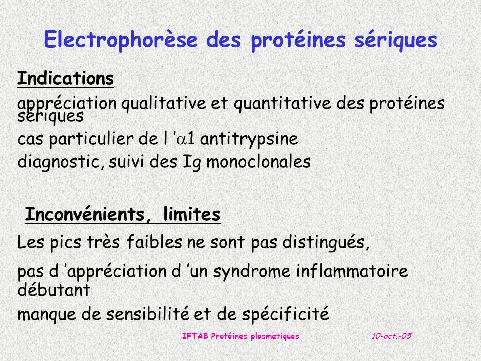 10-oct.-05IFTAB Protéines plasmatiques Indications appréciation qualitative et quantitative des protéines sériques cas particulier de l 1 antitrypsine