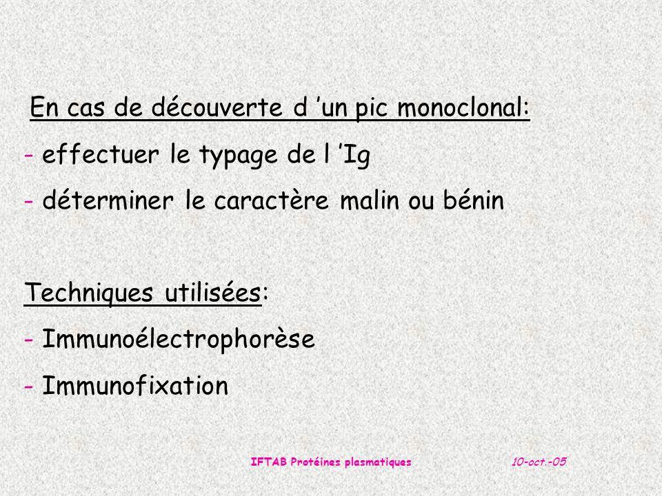 10-oct.-05IFTAB Protéines plasmatiques En cas de découverte d un pic monoclonal: - effectuer le typage de l Ig - déterminer le caractère malin ou béni