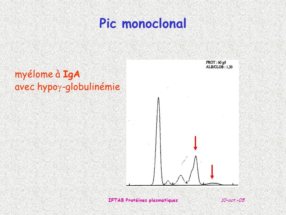 10-oct.-05IFTAB Protéines plasmatiques hyper- -globulinémies polyclonale (augmentation diffuse) pathologies hépatiques, infectieuses ou auto-immunes monoclonale (pic étroit homogène) - bénigne chez le sujet âgé (absence de répression de synthèse des autres classes d Ig) - au cours d hémopathies (LLC, lymphomes) - associée aux gammapathies malignes globulines
