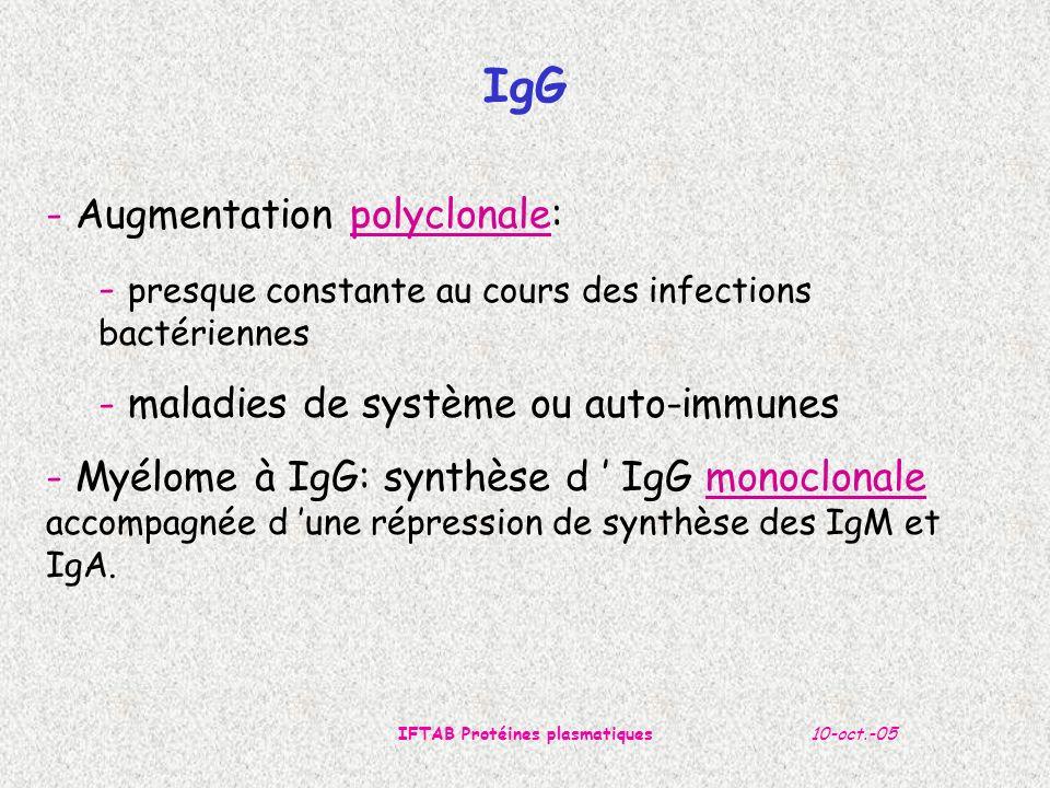 10-oct.-05IFTAB Protéines plasmatiques En cas de découverte d un pic monoclonal: - effectuer le typage de l Ig - déterminer le caractère malin ou bénin Techniques utilisées: - Immunoélectrophorèse - Immunofixation