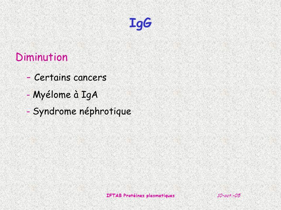 10-oct.-05IFTAB Protéines plasmatiques - Augmentation polyclonale: avec syndrome inflammatoire associé - au cours des agressions des muqueuses (respiratoires, digestives, urinaires, ou gynécologiques): infections, certains cancers (ORL, sein, digestifs) - au cours de certaines maladies de système (Horton, PR): marqueur d évolutivité sans syndrome inflammatoire associé - tabagisme, éthylisme, diabète...