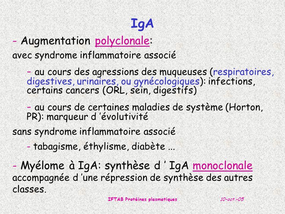 10-oct.-05IFTAB Protéines plasmatiques IgA Diminution - Déficit congénital - Myélome à IgG ou IgA - Certains traitements médicamenteux