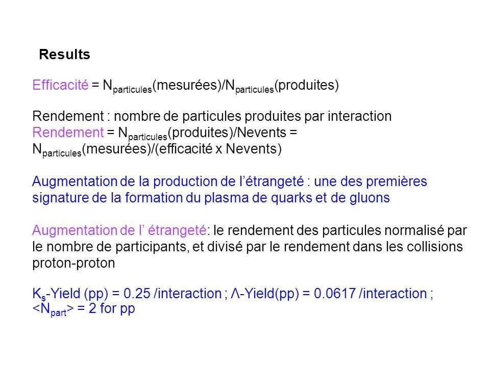 Results Efficacité = N particules (mesurées)/N particules (produites) Rendement : nombre de particules produites par interaction Rendement = N particules (produites)/Nevents = N particules (mesurées)/(efficacité x Nevents) Augmentation de la production de létrangeté : une des premières signature de la formation du plasma de quarks et de gluons Augmentation de l étrangeté: le rendement des particules normalisé par le nombre de participants, et divisé par le rendement dans les collisions proton-proton K s -Yield (pp) = 0.25 /interaction ; Λ-Yield(pp) = 0.0617 /interaction ; = 2 for pp