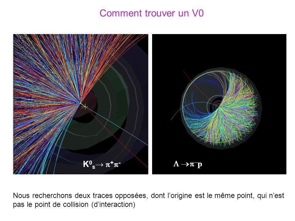 Comment trouver un V0 Nous recherchons deux traces opposées, dont lorigine est le même point, qui nest pas le point de collision (dinteraction) K 0 s + - p