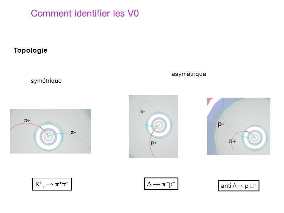 Comment identifier les V0 p + K 0 s symétrique asymétrique anti Λ p - + Topologie