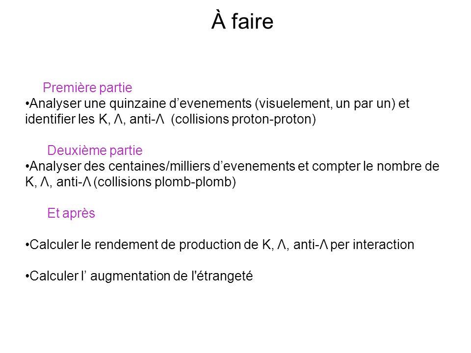 À faire Première partie Analyser une quinzaine devenements (visuelement, un par un) et identifier les K, Λ, anti-Λ (collisions proton-proton) Deuxième