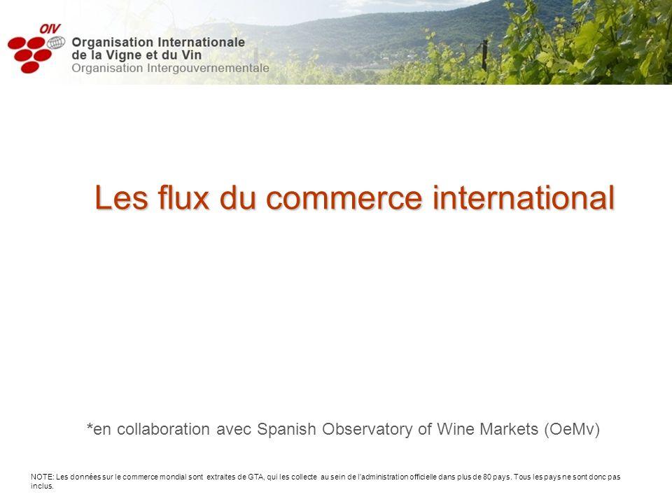 *en collaboration avec Spanish Observatory of Wine Markets (OeMv) Les flux du commerce international NOTE: Les données sur le commerce mondial sont ex