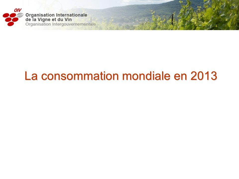 La consommation mondiale en 2013