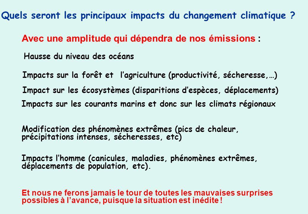 Avec une amplitude qui dépendra de nos émissions : Impacts sur la forêt et lagriculture (productivité, sécheresse,…) Impact sur les écosystèmes (disparitions despèces, déplacements) Hausse du niveau des océans Impacts sur les courants marins et donc sur les climats régionaux Modification des phénomènes extrêmes (pics de chaleur, précipitations intenses, sécheresses, etc) Impacts lhomme (canicules, maladies, phénomènes extrêmes, déplacements de population, etc).