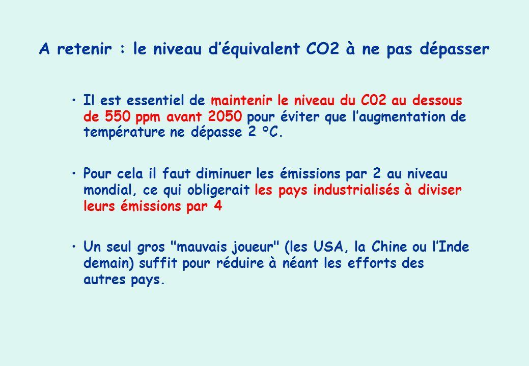 A retenir : le niveau déquivalent CO2 à ne pas dépasser Il est essentiel de maintenir le niveau du C02 au dessous de 550 ppm avant 2050 pour éviter que laugmentation de température ne dépasse 2 °C.