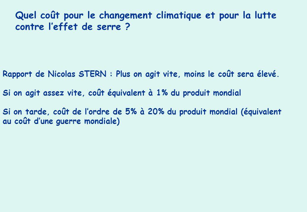 Rapport de Nicolas STERN : Plus on agit vite, moins le coût sera élevé. Si on agit assez vite, coût équivalent à 1% du produit mondial Si on tarde, co