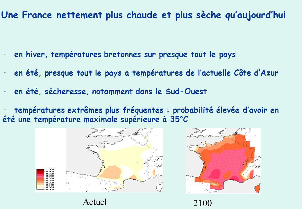 · en hiver, températures bretonnes sur presque tout le pays · en été, presque tout le pays a températures de lactuelle Côte dAzur · en été, sécheresse, notamment dans le Sud-Ouest · températures extrêmes plus fréquentes : probabilité élevée davoir en été une température maximale supérieure à 35°C Une France nettement plus chaude et plus sèche quaujourdhui 2100 Actuel