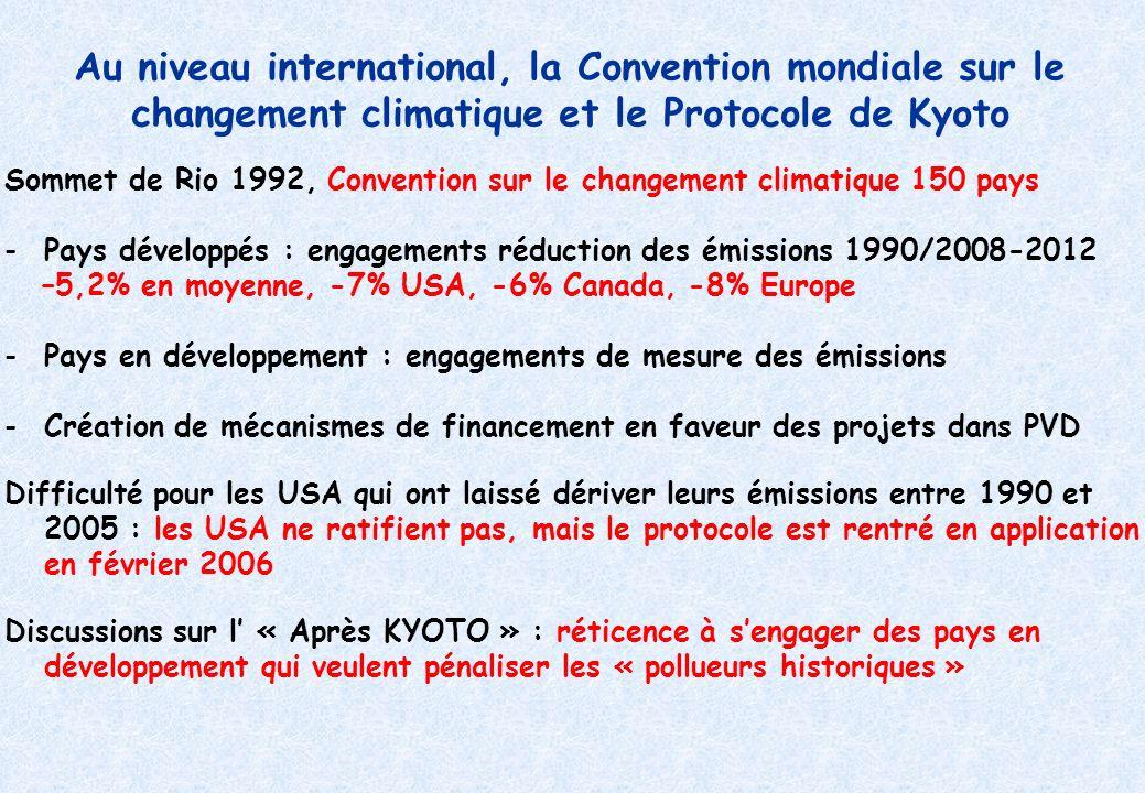 Au niveau international, la Convention mondiale sur le changement climatique et le Protocole de Kyoto Sommet de Rio 1992, Convention sur le changement climatique 150 pays -Pays développés : engagements réduction des émissions 1990/2008-2012 –5,2% en moyenne, -7% USA, -6% Canada, -8% Europe -Pays en développement : engagements de mesure des émissions -Création de mécanismes de financement en faveur des projets dans PVD Difficulté pour les USA qui ont laissé dériver leurs émissions entre 1990 et 2005 : les USA ne ratifient pas, mais le protocole est rentré en application en février 2006 Discussions sur l « Après KYOTO » : réticence à sengager des pays en développement qui veulent pénaliser les « pollueurs historiques »